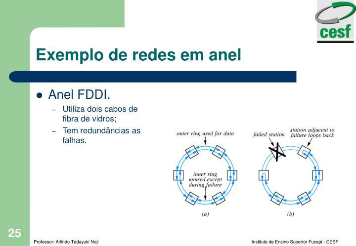 Exemplo de redes em anel