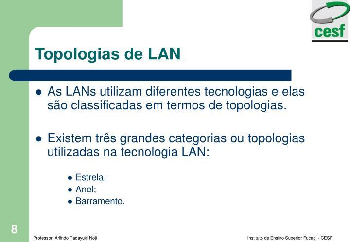 Topologias de LAN