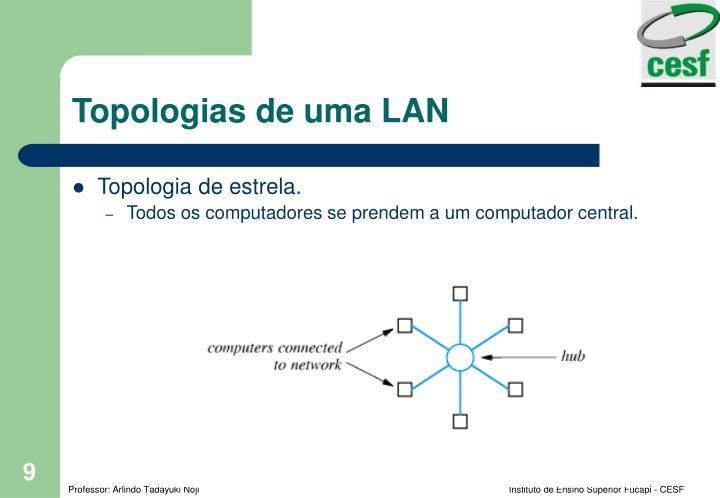Topologias de uma LAN
