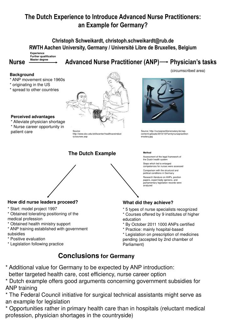 The Dutch Experience to Introduce Advanced Nurse Practitioners: