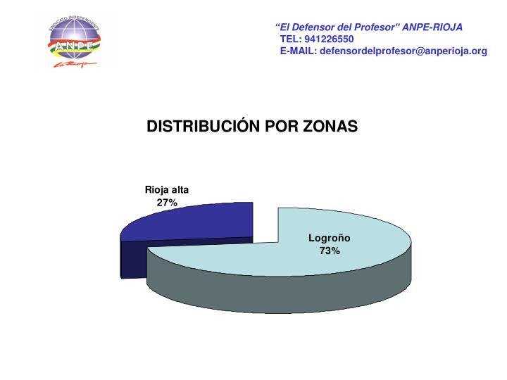 """El Defensor del Profesor"" ANPE-RIOJA"