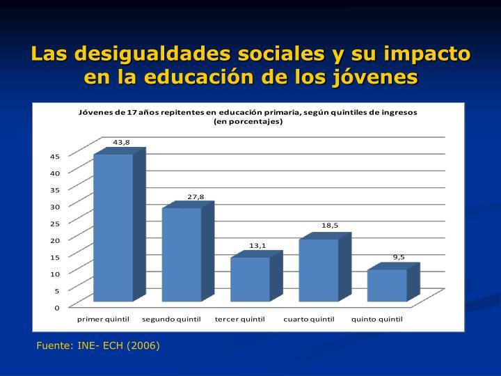 Las desigualdades sociales y su impacto en la educación de los jóvenes