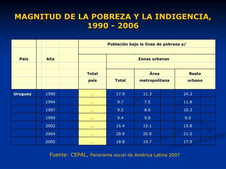 MAGNITUD DE LA POBREZA Y LA INDIGENCIA, 1990 - 2006