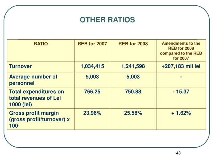 OTHER RATIOS