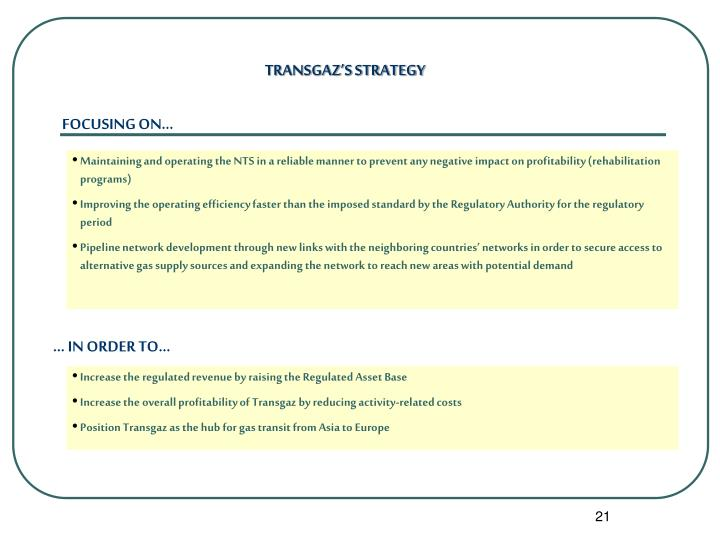 TRANSGAZ'S STRATEGY