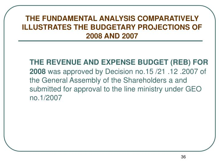 THE FUNDAMENTAL ANALYSIS COMPARATIVELY ILLUSTRATES THE BUDGETARY PROJECTIONS OF 2008 AND 2007