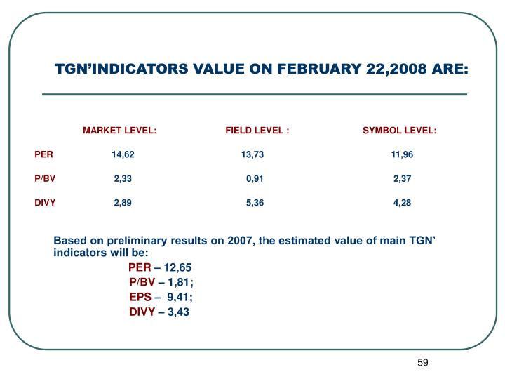 TGN'INDICATORS VALUE ON FEBRUARY 22,2008 ARE: