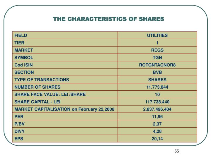 THE CHARACTERISTICS OF SHARES