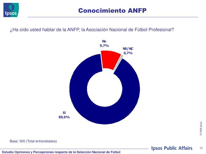 Conocimiento ANFP