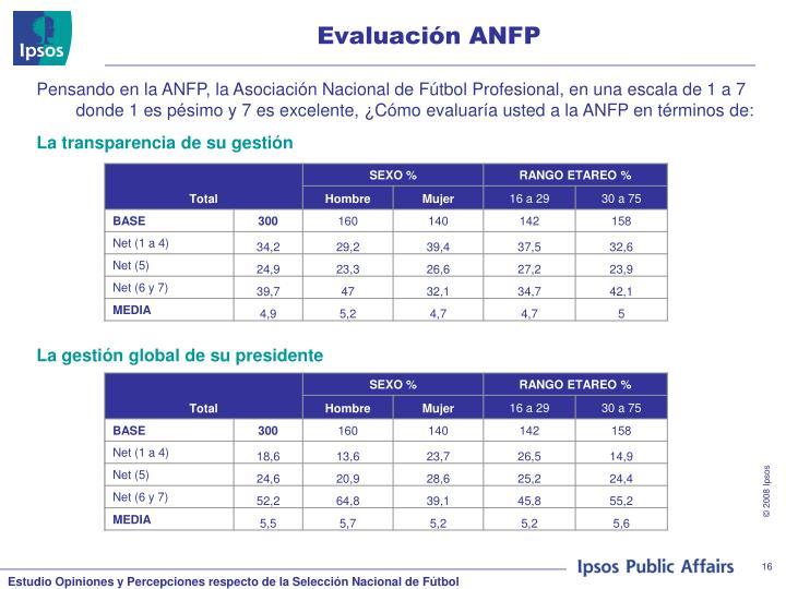 Evaluación ANFP