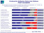 evaluaci n atributos selecci n chilena post ecuador