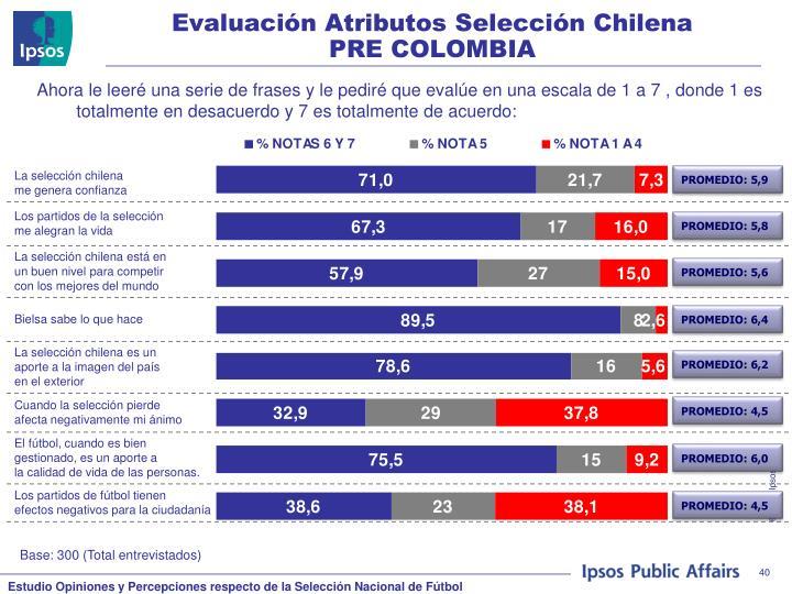 Evaluación Atributos Selección Chilena