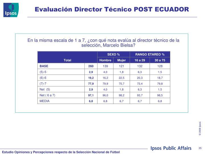 Evaluación Director Técnico POST ECUADOR