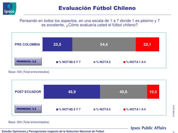 Evaluación Fútbol Chileno