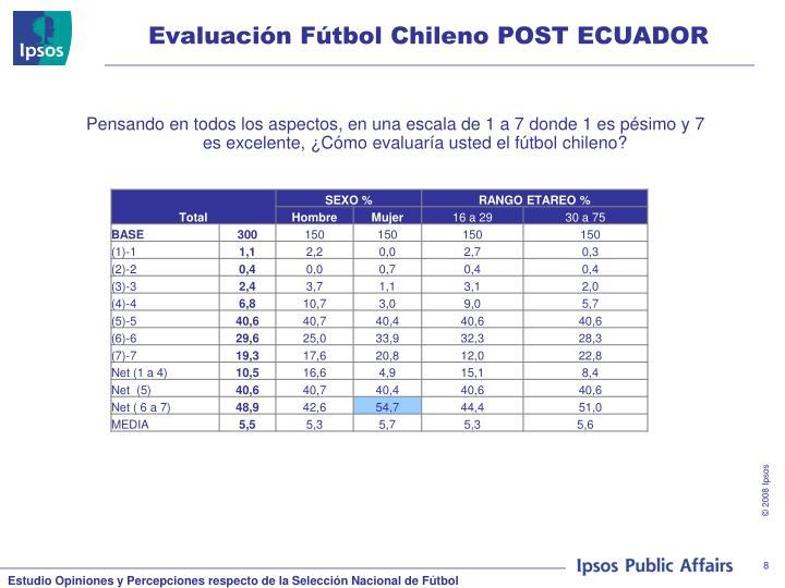 Evaluación Fútbol Chileno POST ECUADOR