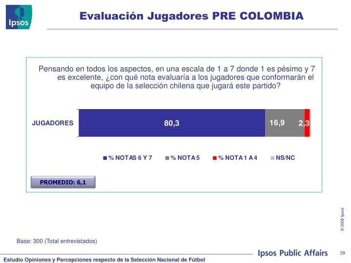 Evaluación Jugadores PRE COLOMBIA