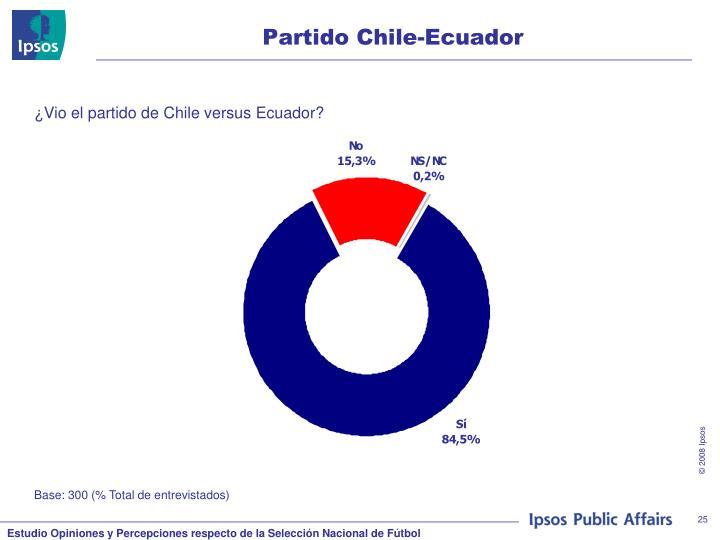 Partido Chile-Ecuador