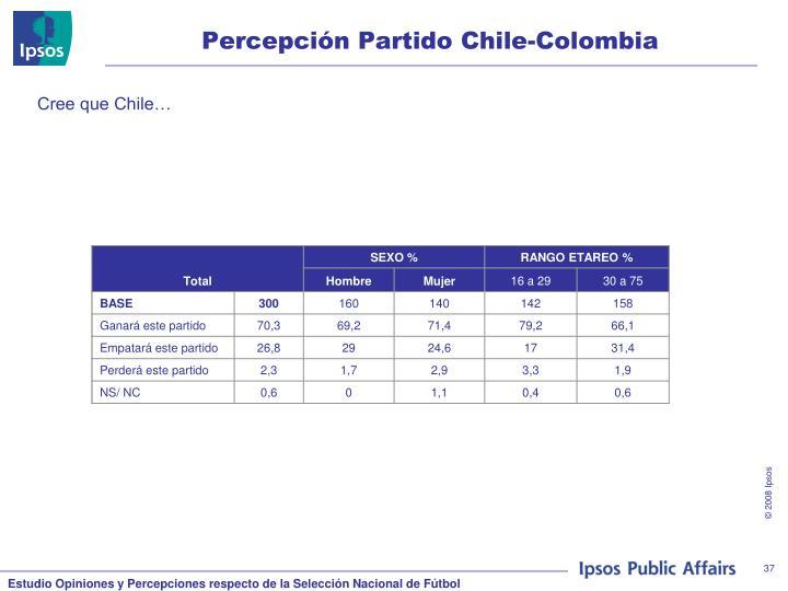 Percepción Partido Chile-Colombia