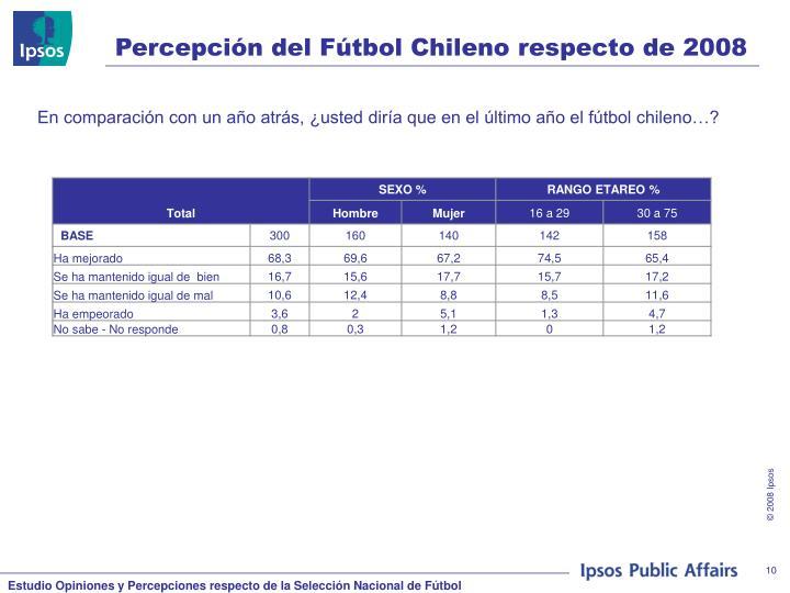 Percepción del Fútbol Chileno respecto de 2008