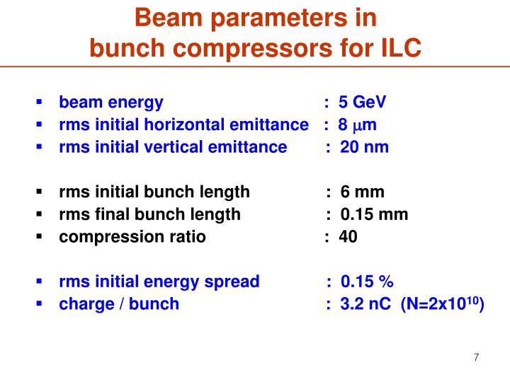 Beam parameters in