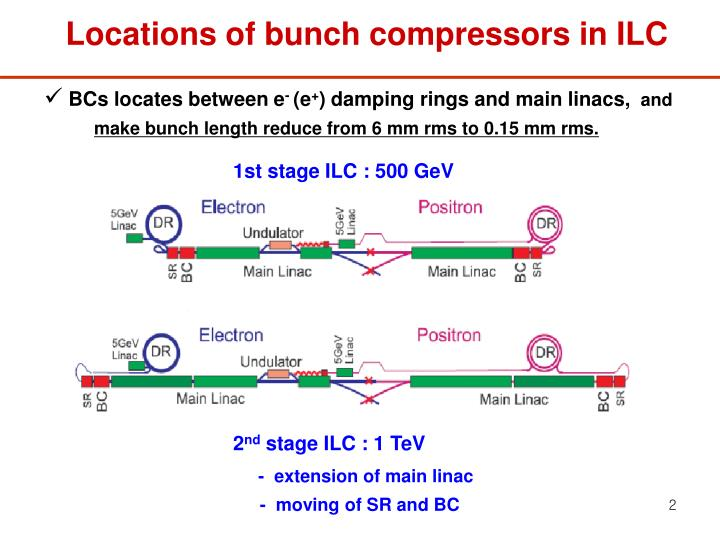 Locations of bunch compressors in ilc