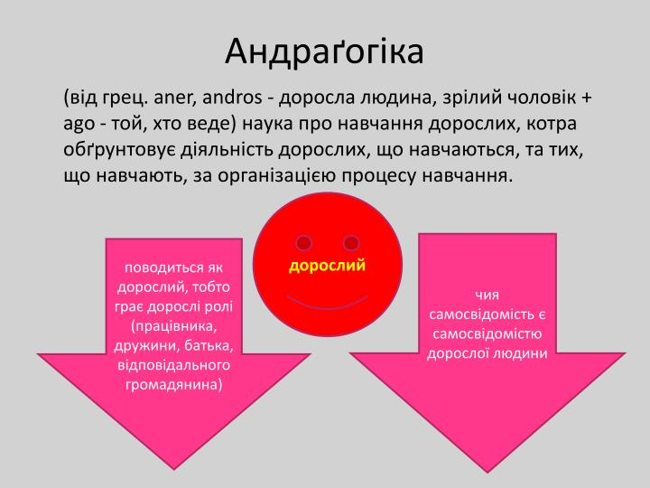 Андраґогіка