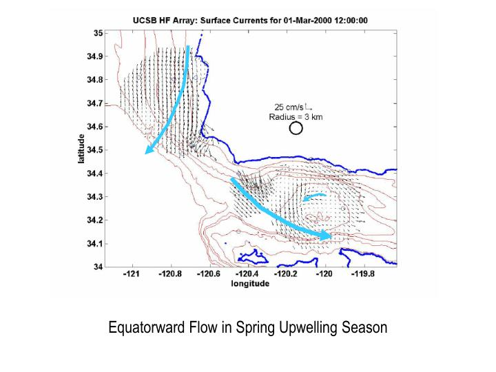 Equatorward Flow in Spring Upwelling Season