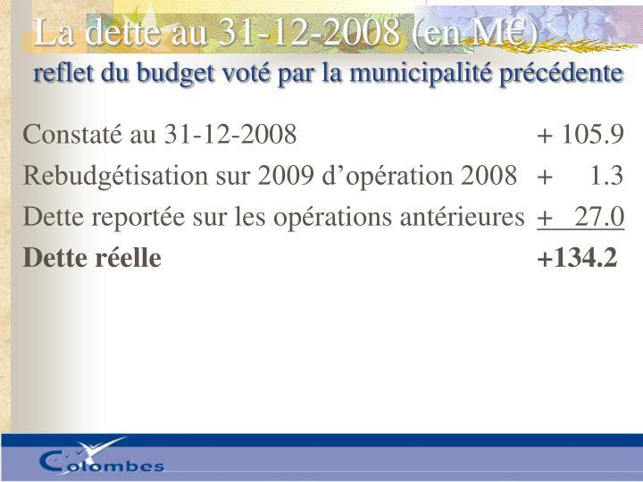 La dette au 31-12-2008 (en M€)