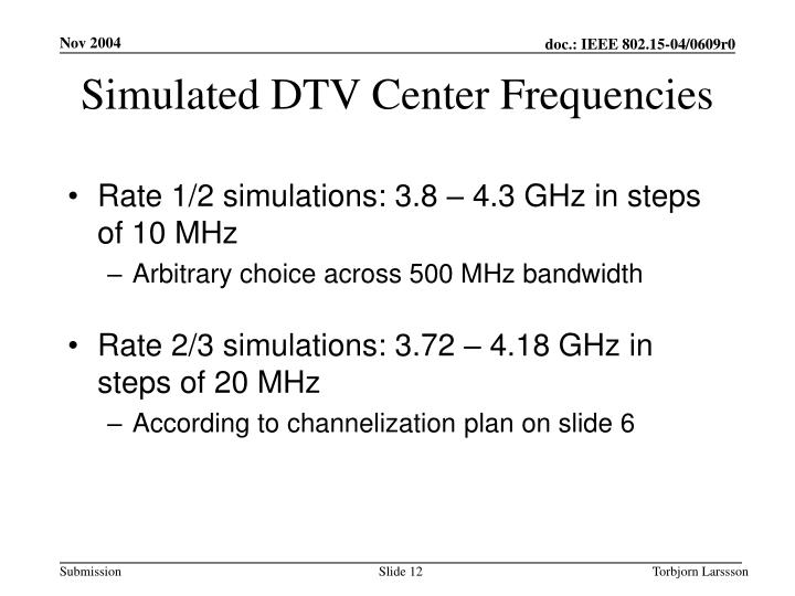 Simulated DTV Center Frequencies
