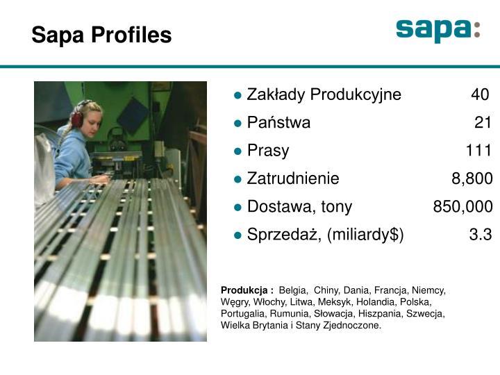 Sapa Profiles