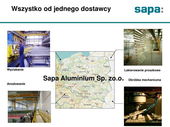 Sapa Aluminium Sp. zo.o