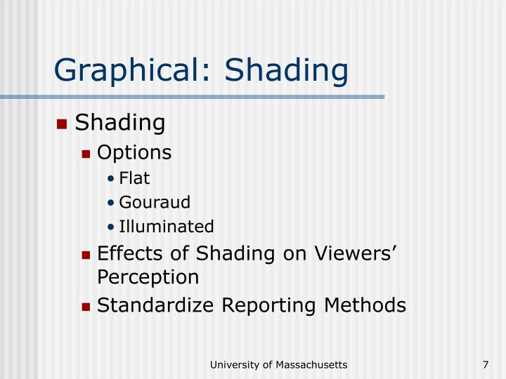 Graphical: Shading