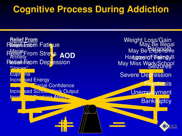 Cognitive Process During Addiction