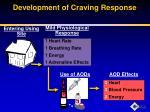 development of craving response1