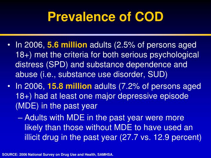 Prevalence of COD