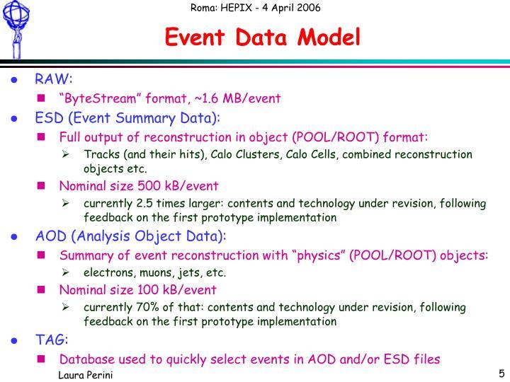 Event Data Model