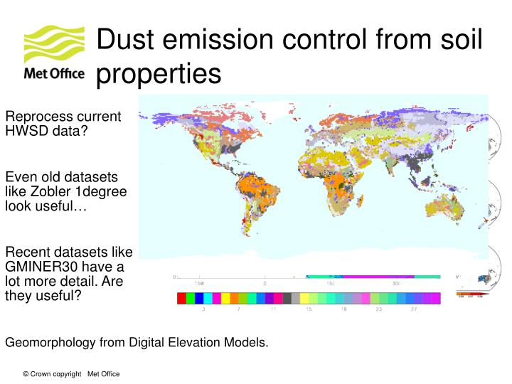 Dust emission control from soil properties