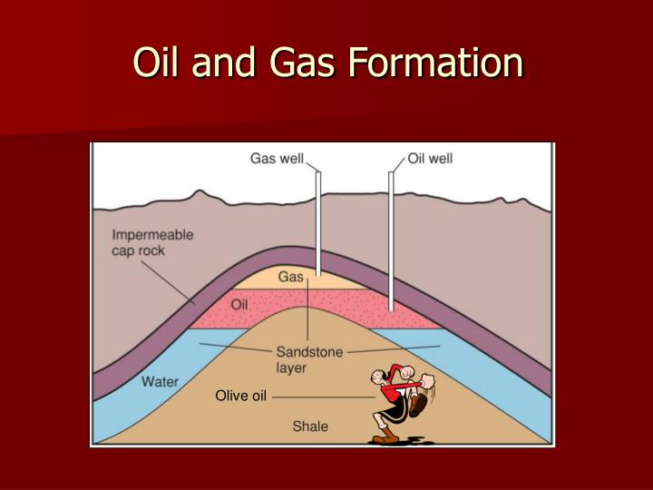 PPT - Oil & Natural Gas PowerPoint Presentation - ID:3945569