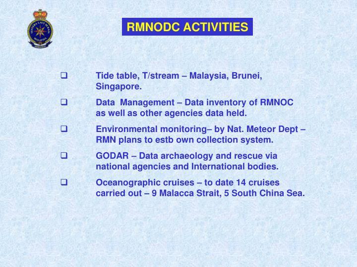 RMNODC ACTIVITIES