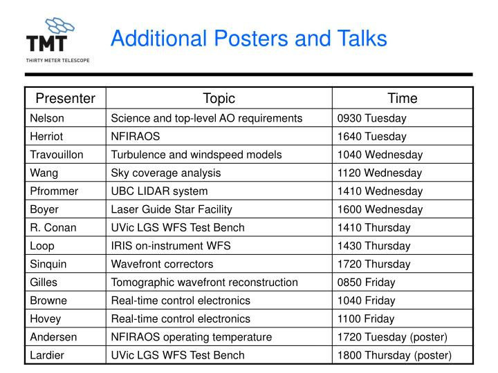 Additional Posters and Talks