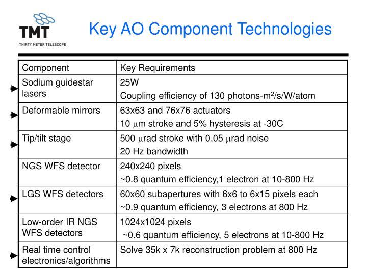 Key AO Component Technologies