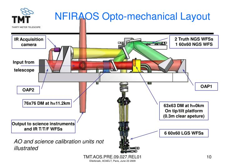 NFIRAOS Opto-mechanical Layout