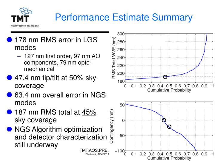 Performance Estimate Summary