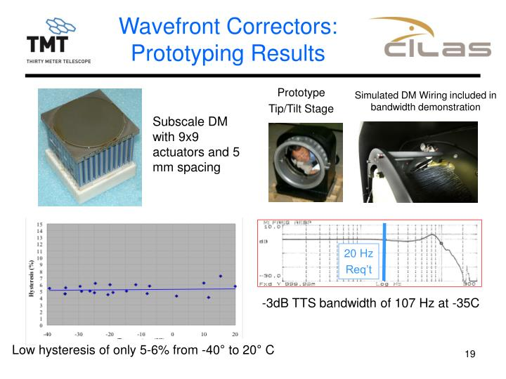 Wavefront Correctors:  Prototyping Results