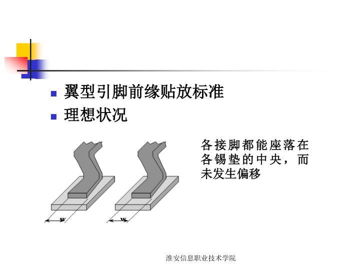 翼型引脚前缘贴放标准