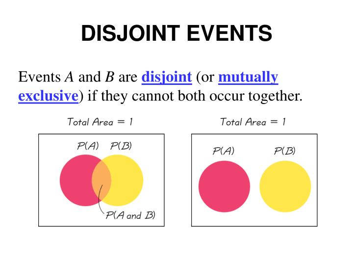 DISJOINT EVENTS