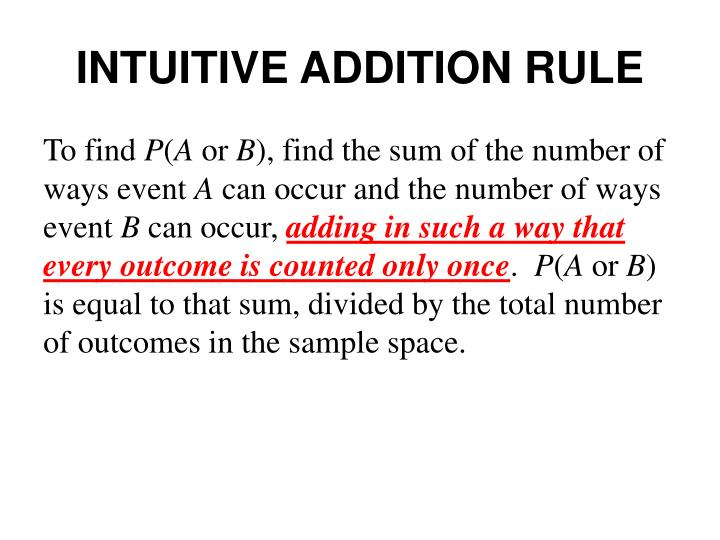 INTUITIVE ADDITION RULE