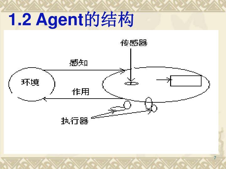1.2 Agent