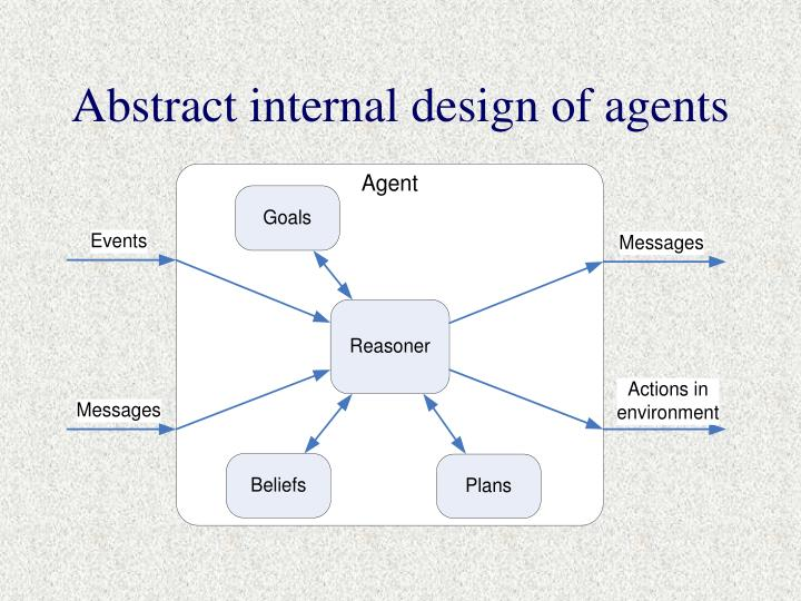 Abstract internal design of agents