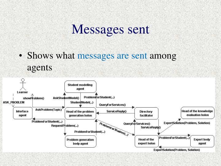 Messages sent